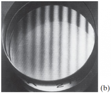 (b) Pattern observed when glass plates are optically flat;