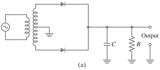 (a) Full-wave rectifier circuit (including a transformer so the magnitude of the voltage can be changed).