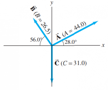 Problems 9, 10, 11, 12, and 13. Vector magnitudes are given in arbitrary units.